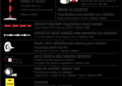 signalisation accessoire 1 400x284 - Signalisation